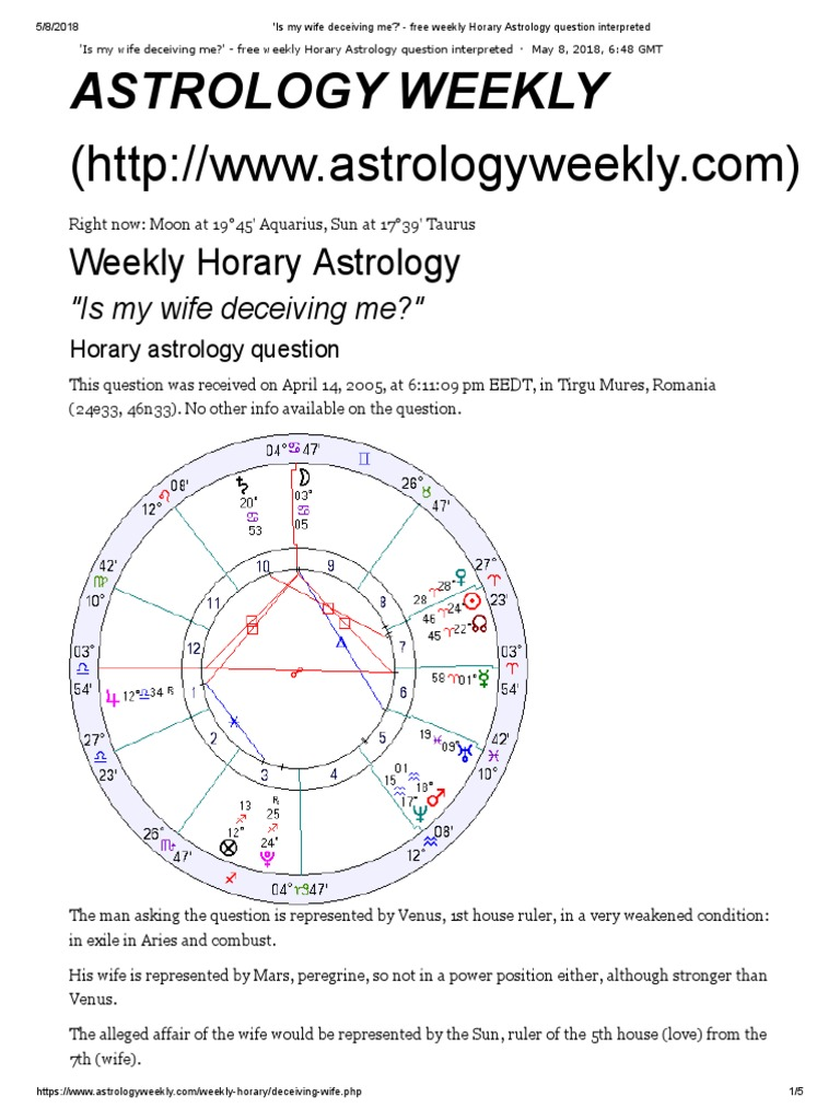 is My Wife Deceiving Me '   Free Weekly Horary Astrology Question ...