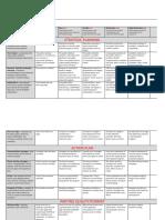 2018 Assignment 3 ProgramProposal RUBRIC