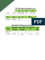 ASTM-A240-GR-TP316