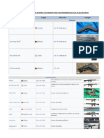 Lista de Armas de Guerra Utilizadas Por Los Miembros de Las Ffaa Delperu