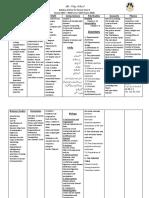 class 9 syllabus outline for parents final