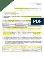 PENTATEUCO. LEVÍTICO. Estructura y claves.docx
