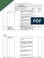 PLANIFICACIONES CIENCIAS 3° Y 4° 2018 modificadas