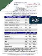 Importancia Del Fcas (Marzo 2018)