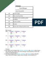 Lambang Dan Nama Bilangan MATEMATIKA