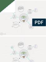 Presentacion Escuela 2.0 PDF