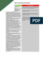 Ejemplo de Analisis Dafo de Una Empresa en Word