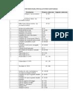 Cotizaciones de Insumos Para Instalaciones Sanitarias