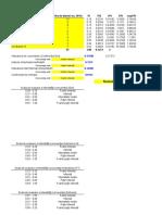 3. Proiect 1 - Analiza Intensitatii Concurentei (1)