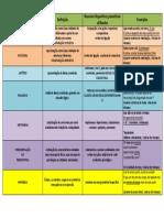 Figuras de Linguagem aplicadas aos sonetos de Vinicius de Moraes.docx