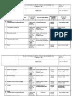 PCC-02 PCCVI BETOANE New Microsoft Word Document