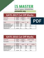 gate-cut-off-marks-ies-master.pdf