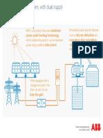 Solar Pump Drive Infographic Press