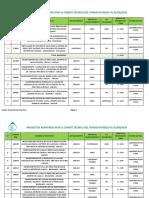 PROYE_ADMI_SNIP-MIRIEGO.pdf