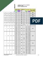 Pesos de tuberias FAMACERO.pdf