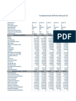 Renault SA - Analyse financière