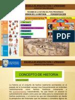 1 PERIODOS HISTORICOS