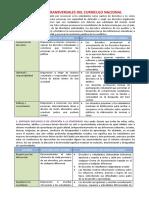 ENFOQUES TRANSVERSALES DEL CURRICULO NACIONAL.docx