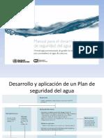 DESARROLLO Y APLICACION DE UN PSA.pptx