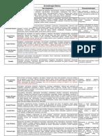 Aromaterapia Básica.pdf