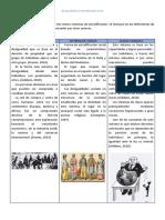MODULO 3-AP1.docx