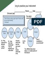 Design Thinking practice Chart (1).pdf