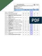 03.02 CASETA DE VALVULAS RAP-03 VALORIZACION DICIEMBRE VB.xls