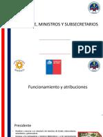 Presidentes, Ministros y Subsecretarios