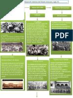 Actividad 4 Desarrollo Histórico Del Estado Mexicano, Siglo XX