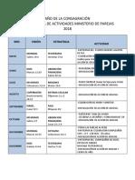 Cronograma de Parejas 2018 - Divisionales