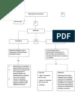 Arbol+de+decisiones.docx