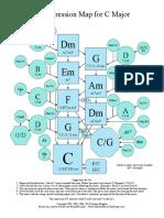 A Progression Map for C Major.pdf