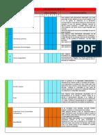 Gestion Ambiental Impactos.docx