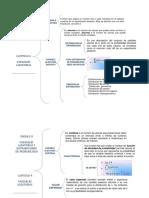 DISTRIBUCIONES DE PROBABILIDAD CUADRO SINOPTICO.docx