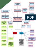 Precio del Petroleo.pptx