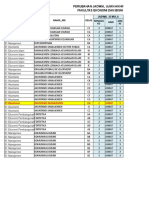 Perubahan Jadwal UAS SMT 4