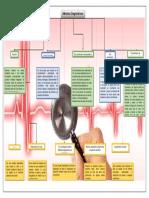 Metodos diagnosticos.docx