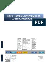 1_LINEA_TIEMPO_DEL_PRESUPUESTO_Y_CONTROL.pdf