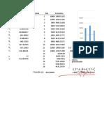 Series de Fourier - Autos Nuevos en Chile (1)