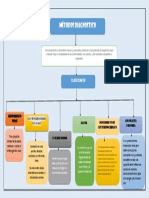 mapa metodos.docx