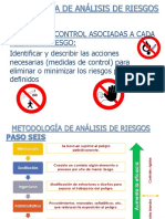 Metodología de Análisis de Riesgos Medidas de Control Asociadas a Cada Peligro y Riesgo