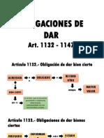 OBLIGACION DE DAR.pptx