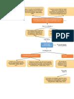 Anexo 2. Mapa Conceptual La sostenibilidad y la empresa.xlsx