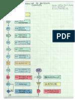 diagrama produccion baldosa cerami.pptx