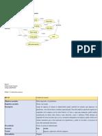 Diagrama de Caso de Uso N 3 Y 8