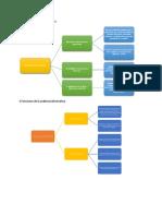 2 Funciones del control interno.docx