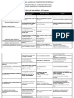 Optimizacion de Las Capacidades Institucionales de La Senplades