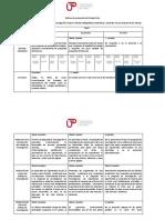 Rubrica evaluacion de trabajo  final-Invest.Acad (2).docx