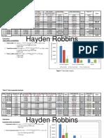 1Exp1 Solid Lab Table F2017 Hayden Robbins.docx