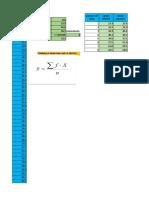Tabla de Frecuencia Para Datos Agrupados estadistica descriptiva